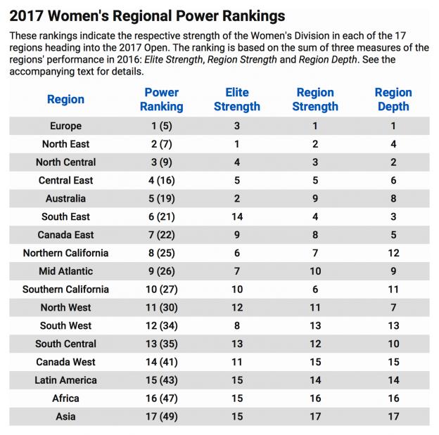 women-power-ranking-2017 (1).png