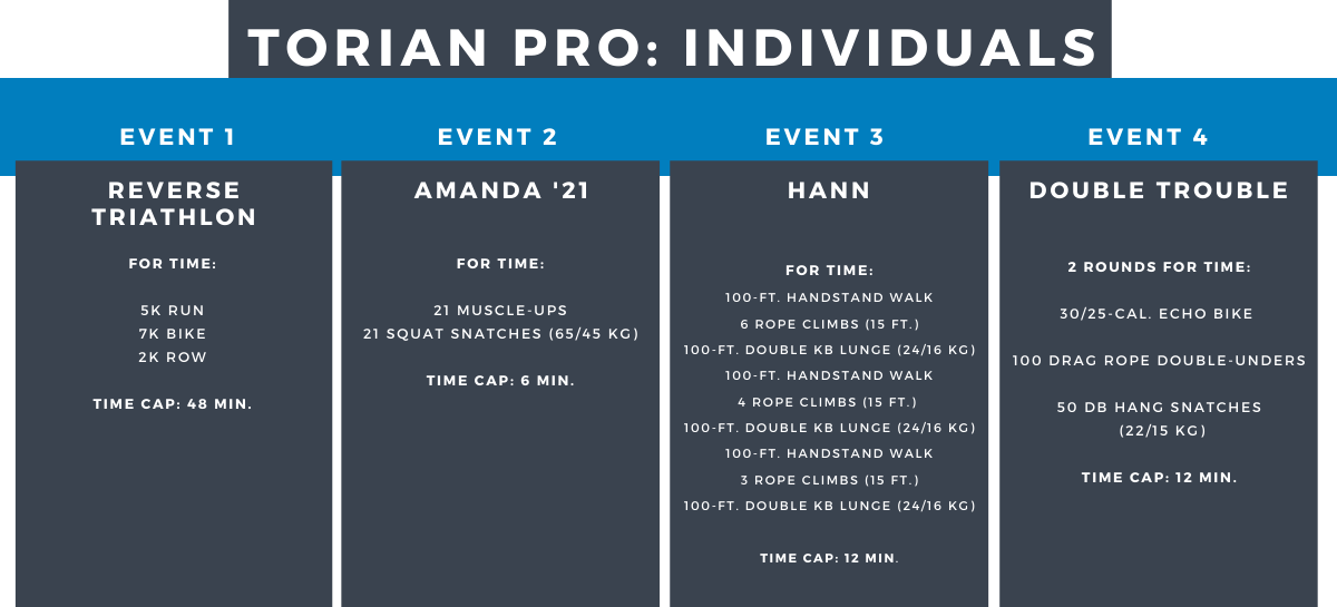 Torian Pro Individual Events 1-4