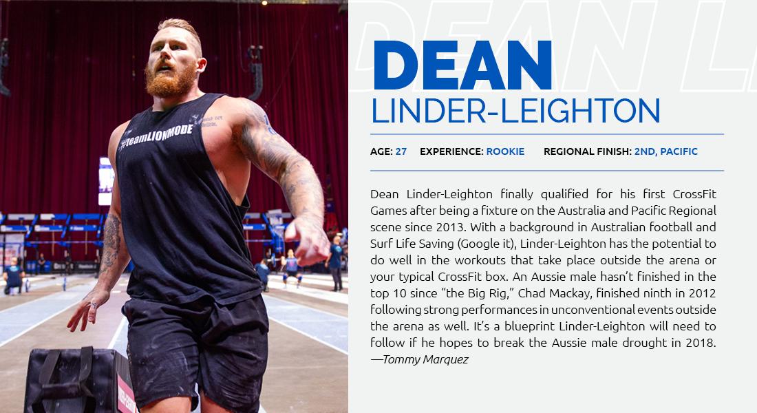 Dean Linder-Leighton