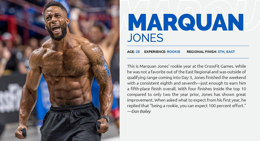 Marquan Jones