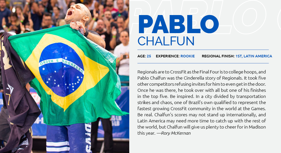 Pablo Chalfun