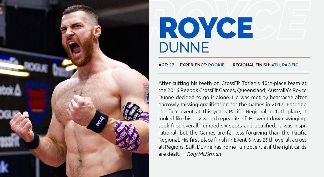 Royce Dunne