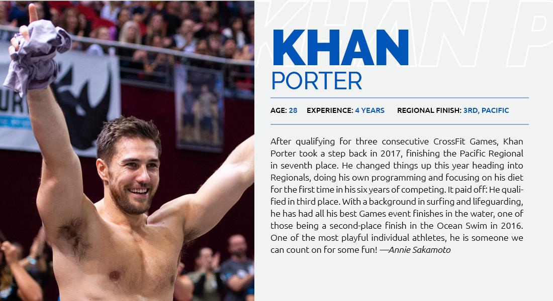 Khan Porter