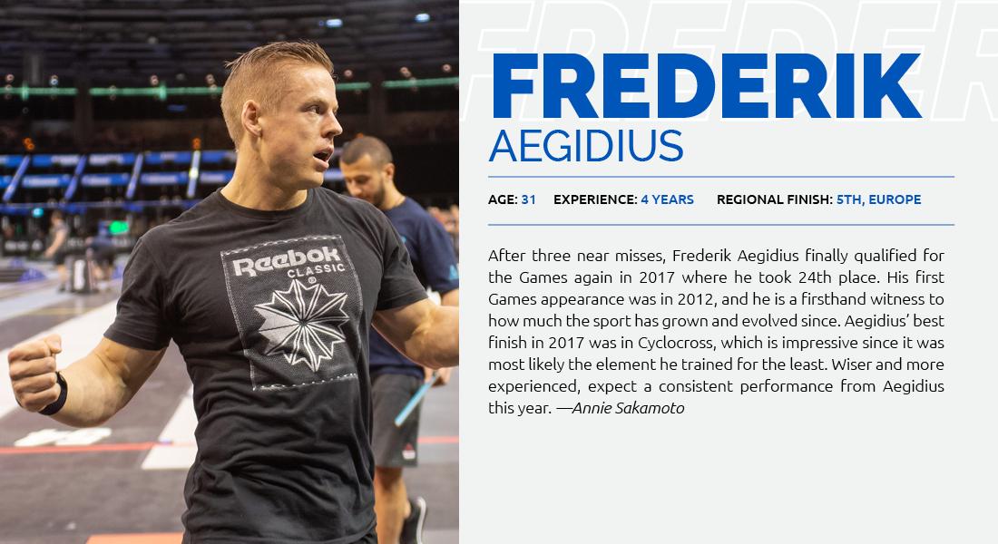 Frederik Aegidius