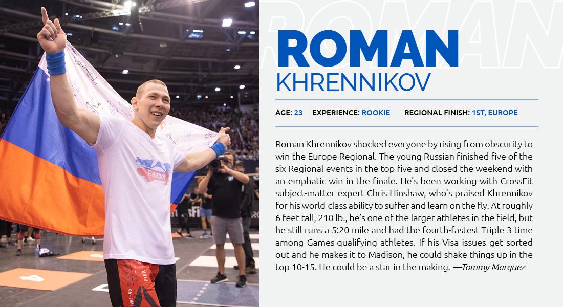 Roman Khrennikov