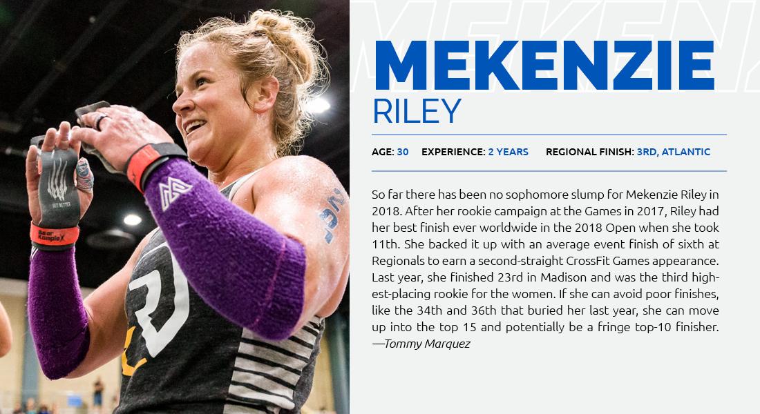Mekenzie Riley