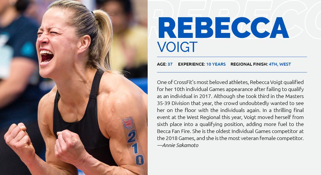 Rebecca Voigt