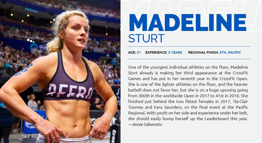 Madeline Sturt
