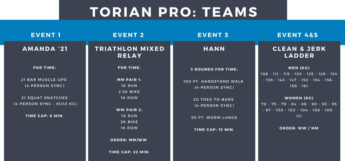 Torian Pro Team Events 1-4