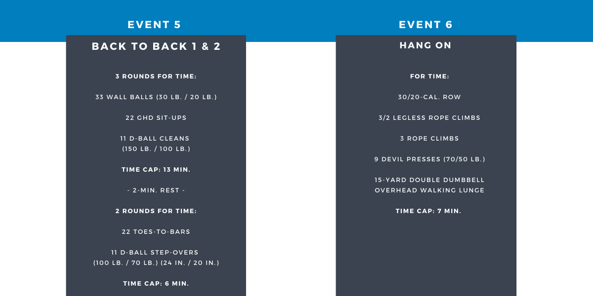 Granite Games Individual Events