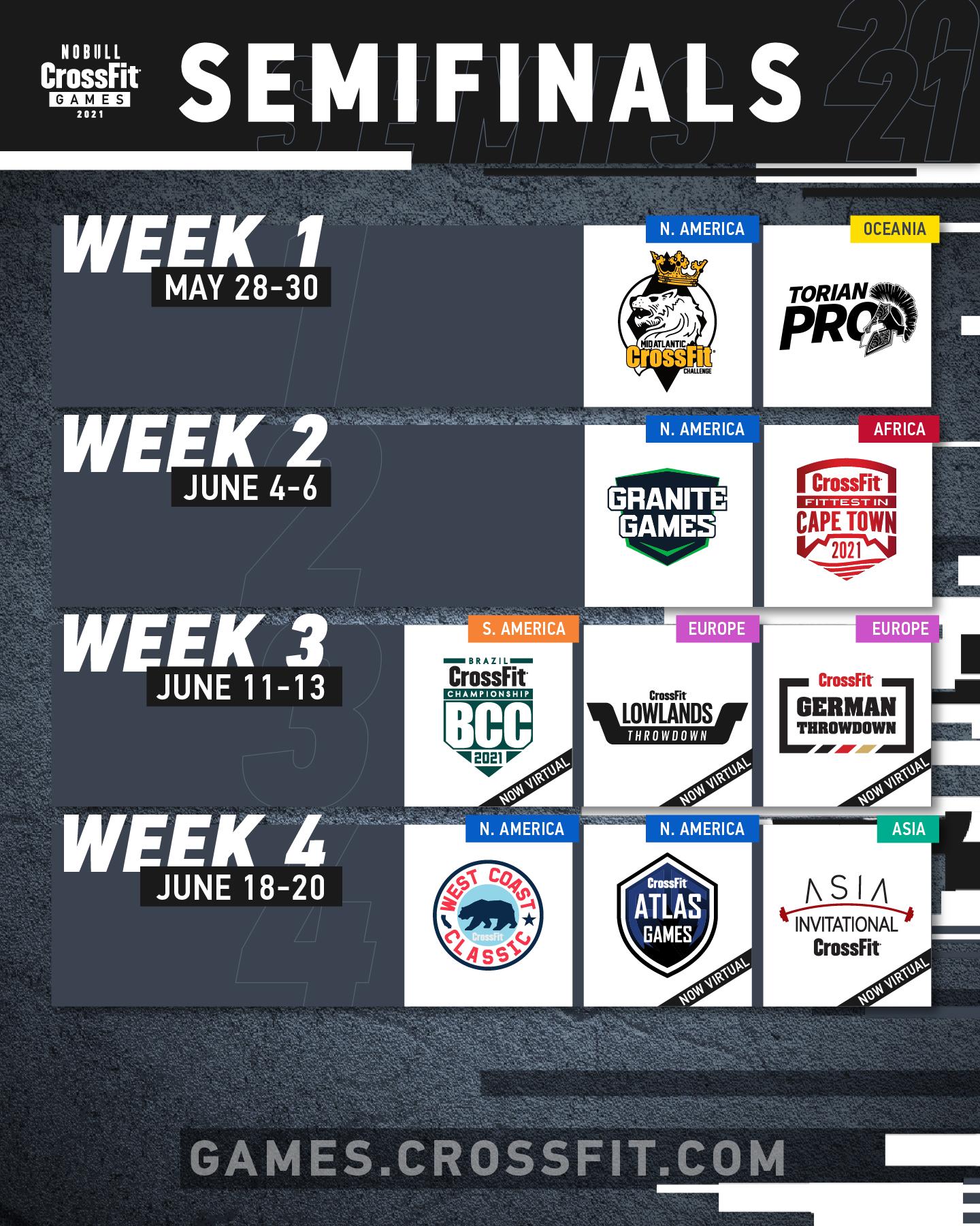 Semifinals Schedule