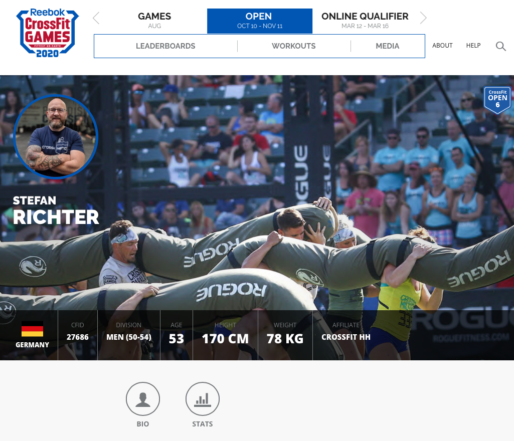 CrossFit Open Athlete Profile