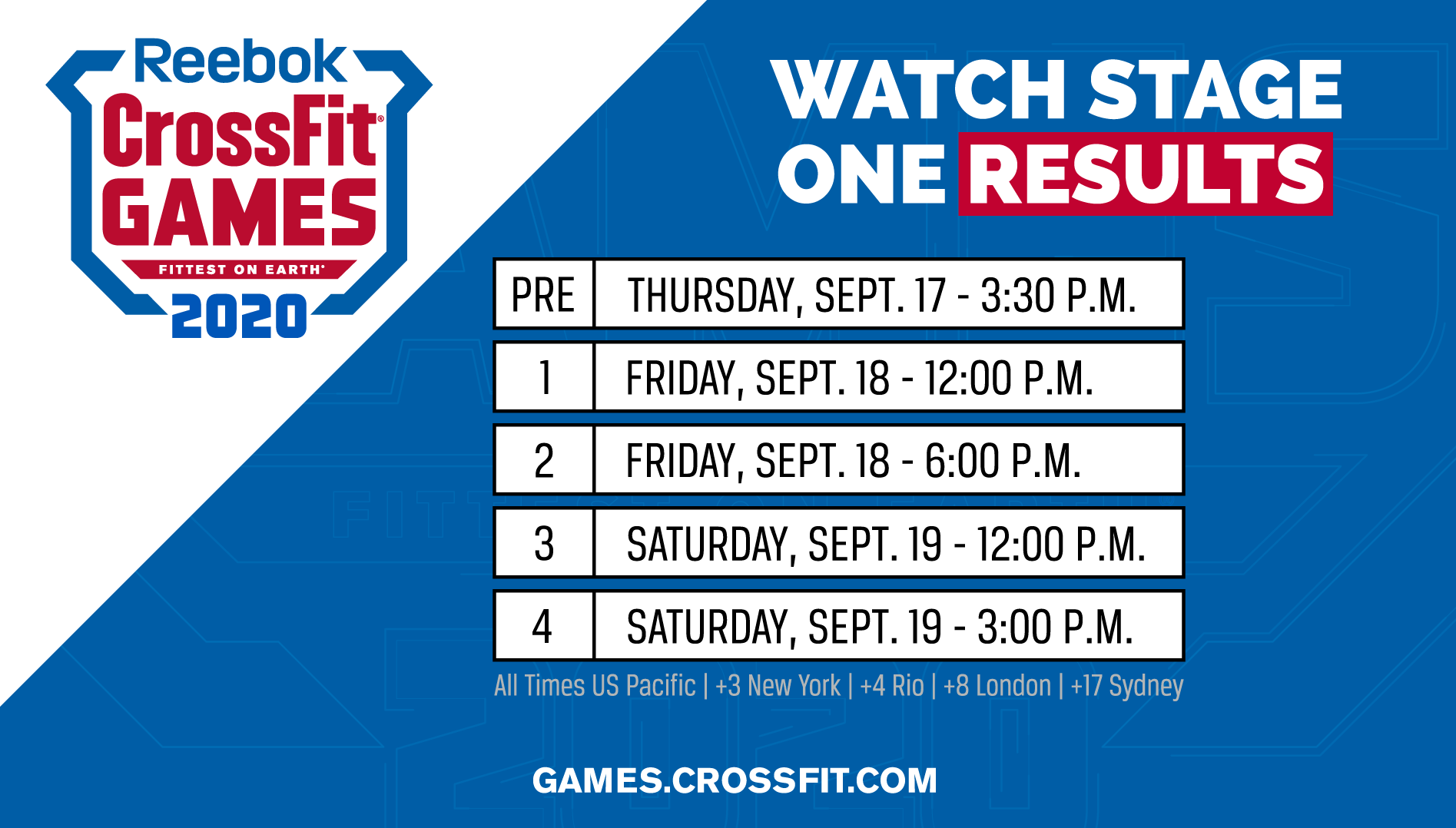 How to Watch Stage 1 of the 2020 Reebok CrossFit Games