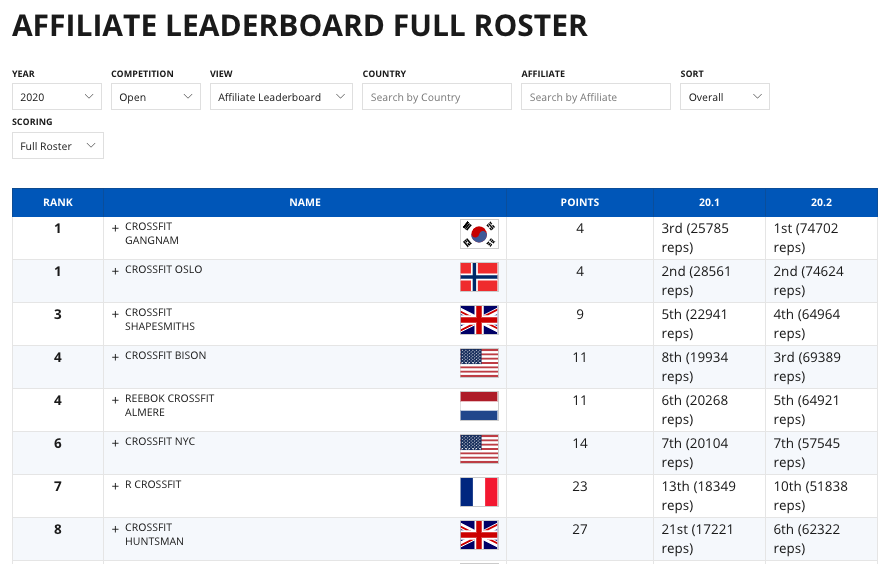 Affiliate Leaderboard - Full Roster