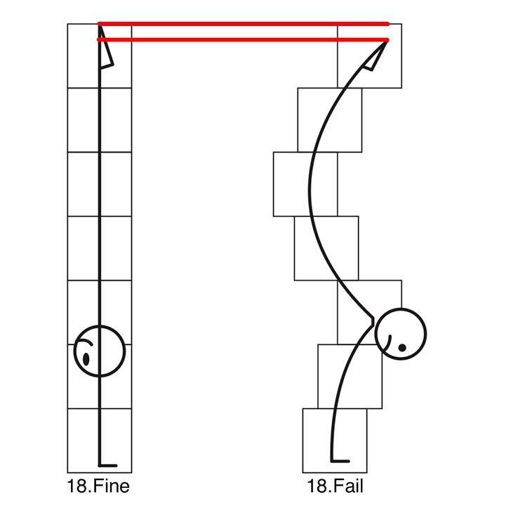 Diagram of proper HSPU form vs. improper HSPU form